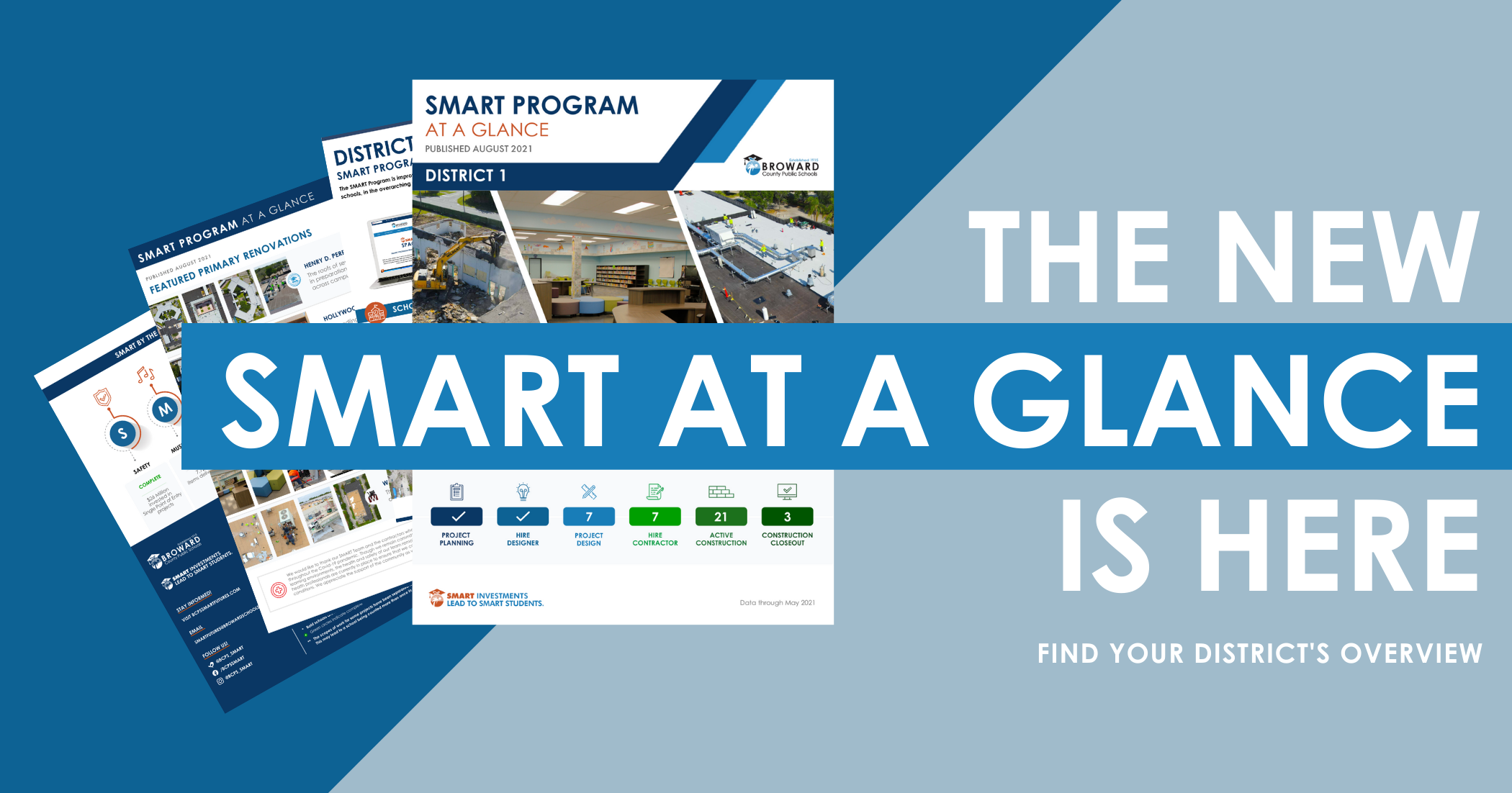 See the new Smart at a Glance now!